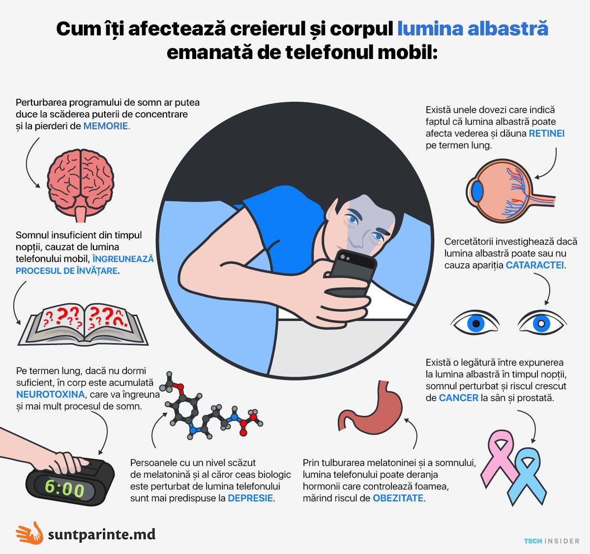 infografic-telefon